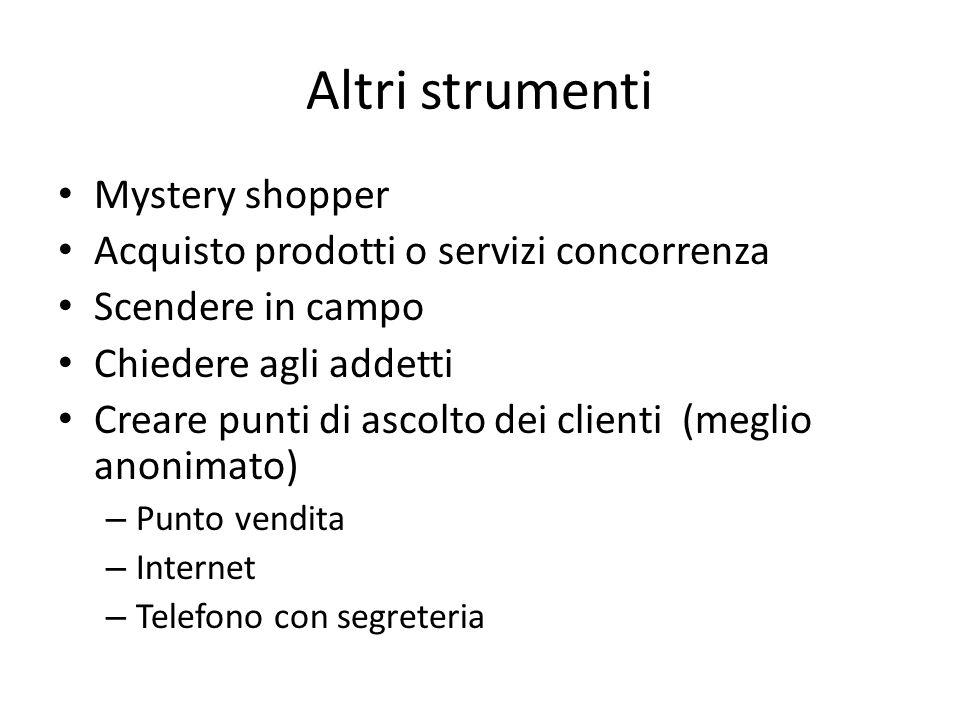 Altri strumenti Mystery shopper