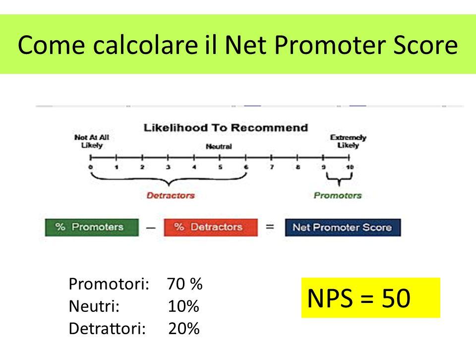 Come calcolare il Net Promoter Score