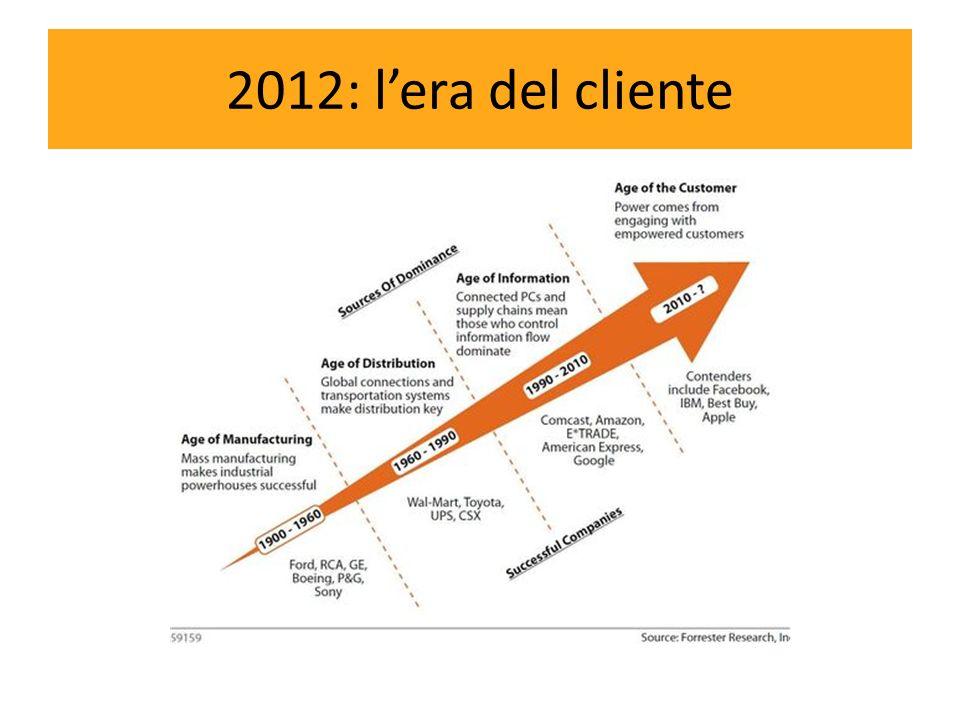 2012: l'era del cliente