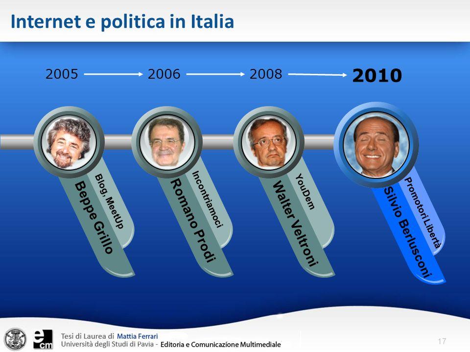 Internet e politica in Italia
