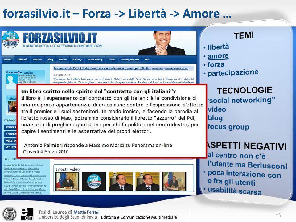 forzasilvio.it – Forza -> Libertà -> Amore …