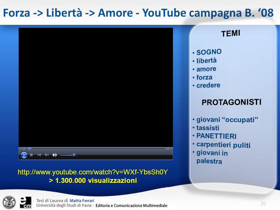 Forza -> Libertà -> Amore - YouTube campagna B. '08