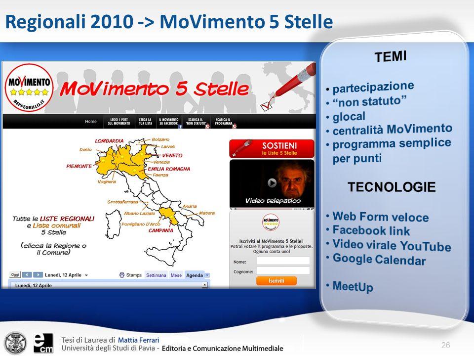 Regionali 2010 -> MoVimento 5 Stelle