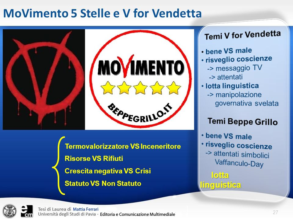 MoVimento 5 Stelle e V for Vendetta