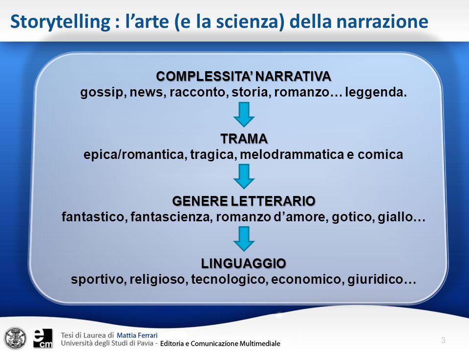 Storytelling : l'arte (e la scienza) della narrazione