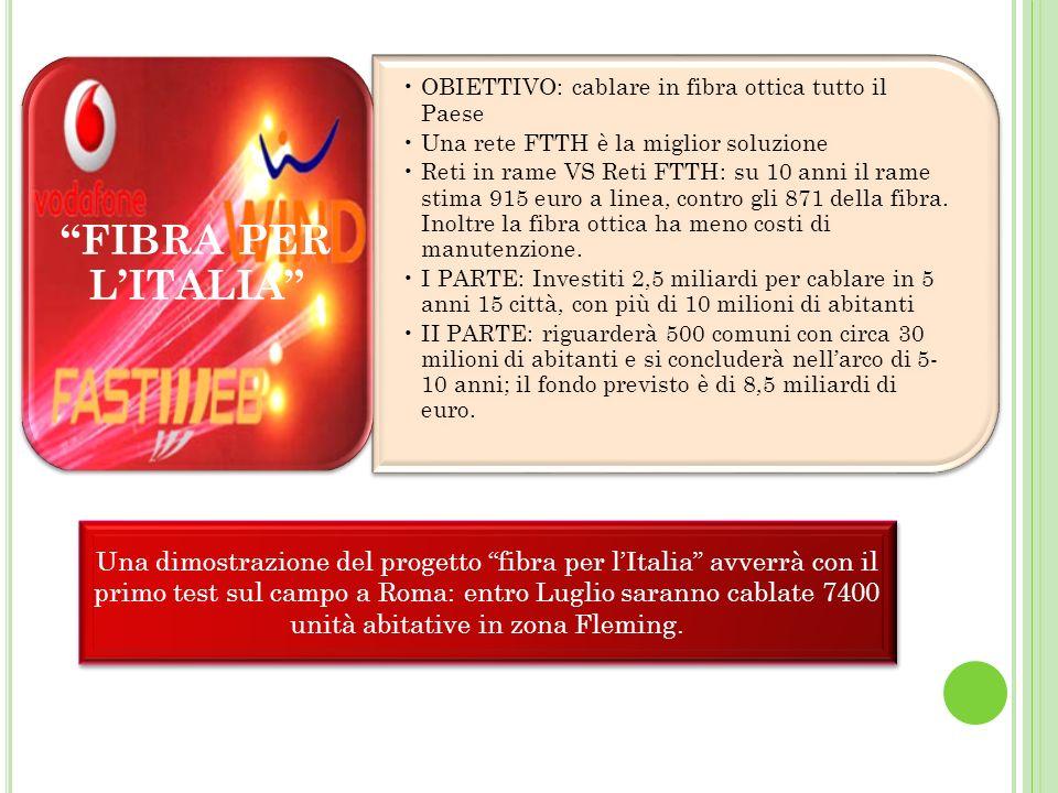 FIBRA PER L'ITALIA OBIETTIVO: cablare in fibra ottica tutto il Paese. Una rete FTTH è la miglior soluzione.