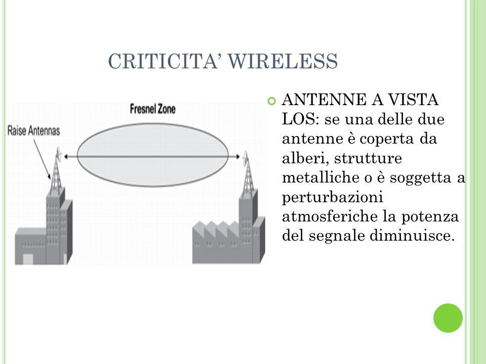 CRITICITA' WIRELESS