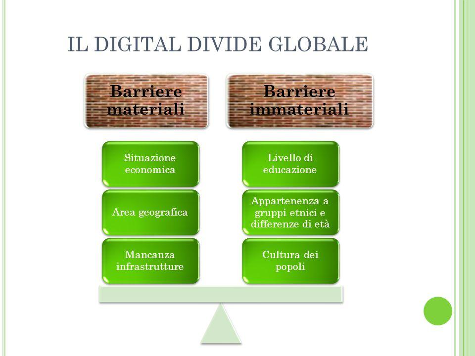 IL DIGITAL DIVIDE GLOBALE