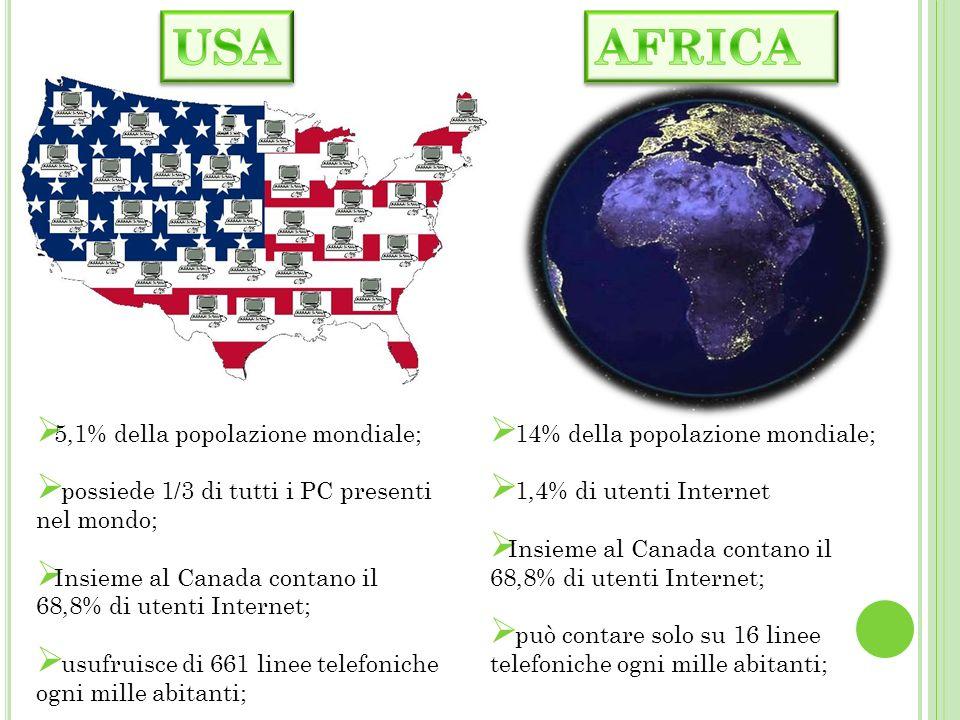 USA AFRICA 5,1% della popolazione mondiale;