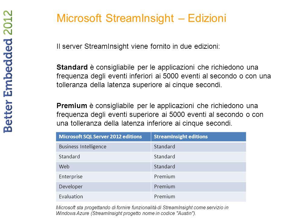 Microsoft StreamInsight – Edizioni