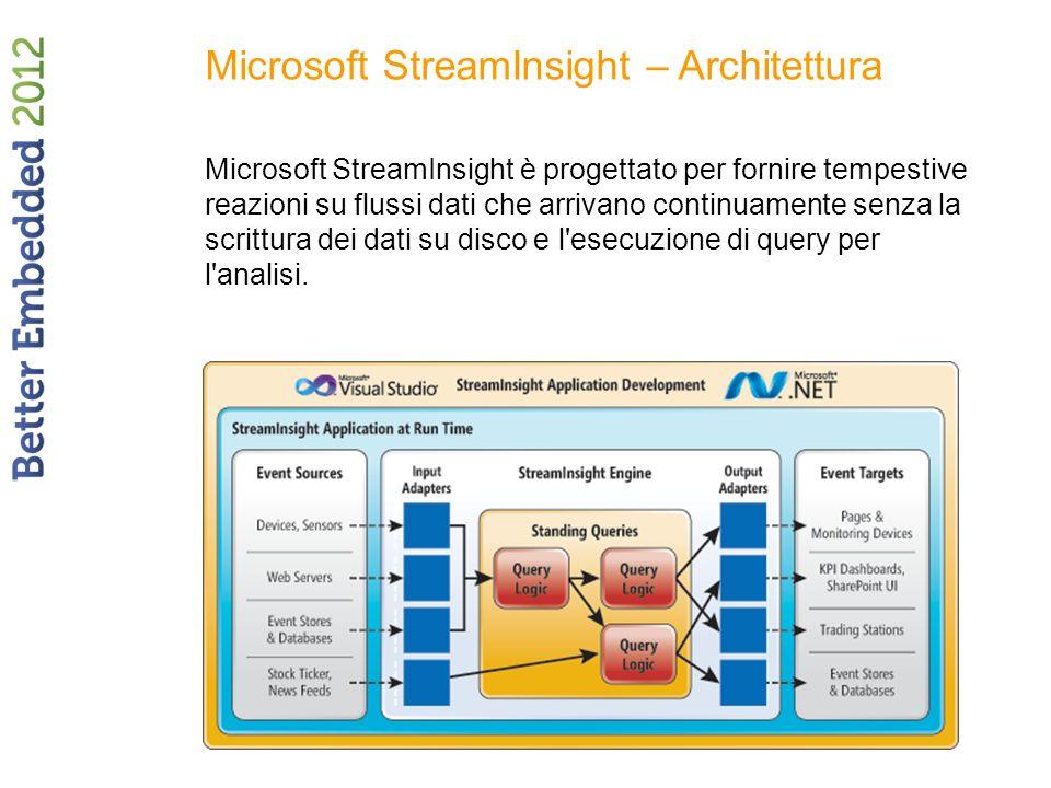 Microsoft StreamInsight – Architettura