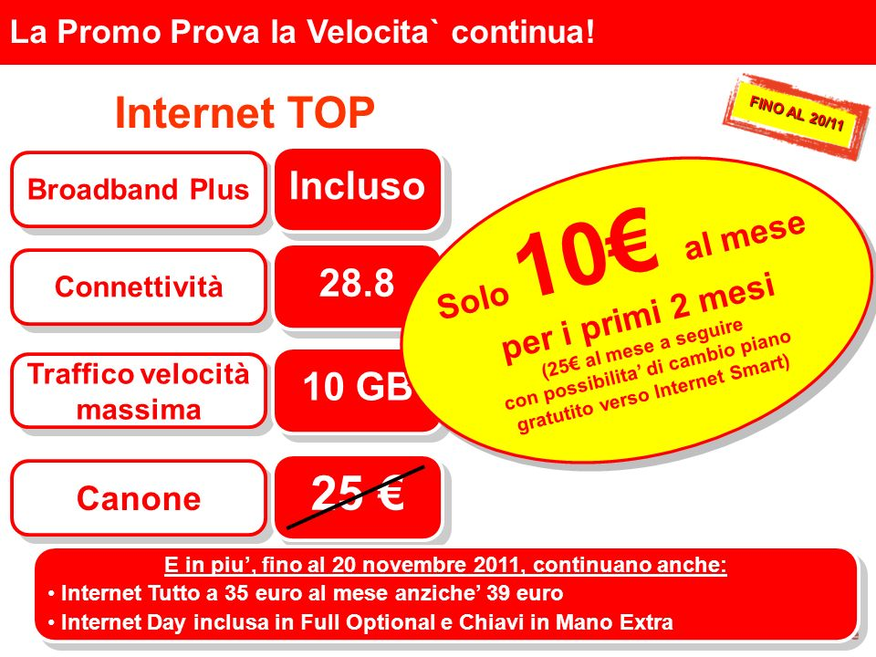 25 € Internet TOP Incluso 28.8 10 GB Solo 10€ al mese