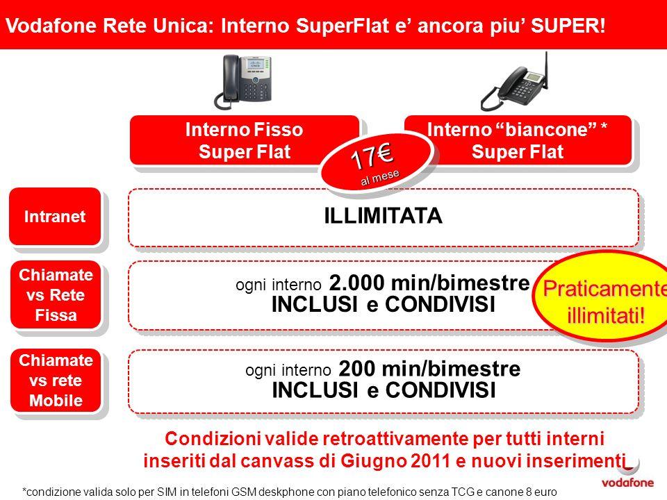Interno Fisso Super Flat Chiamate vs rete Mobile
