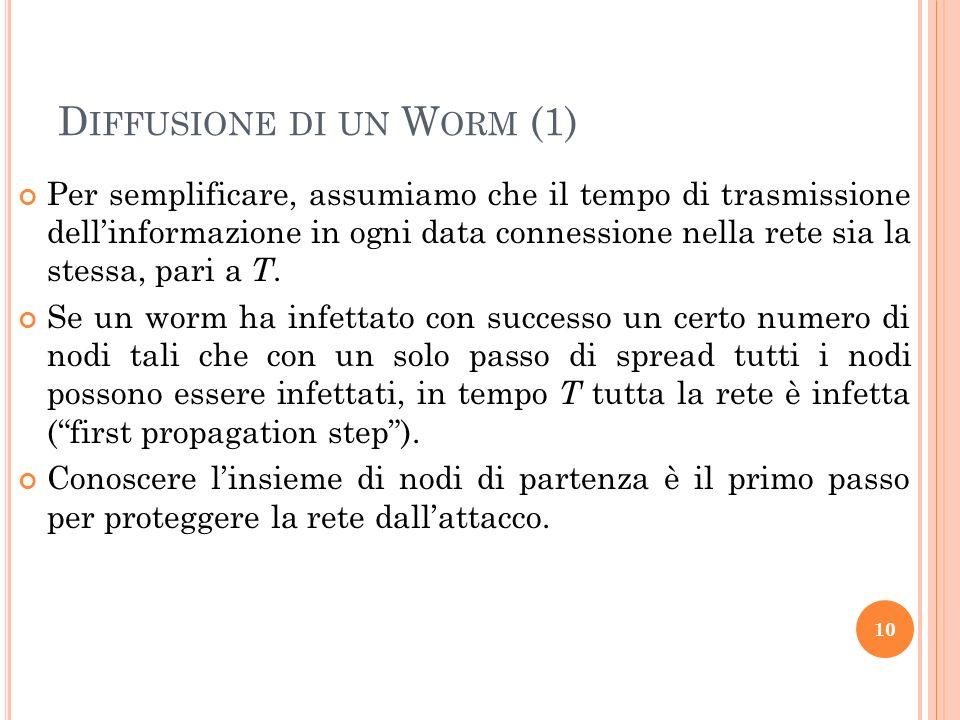 Diffusione di un Worm (1)