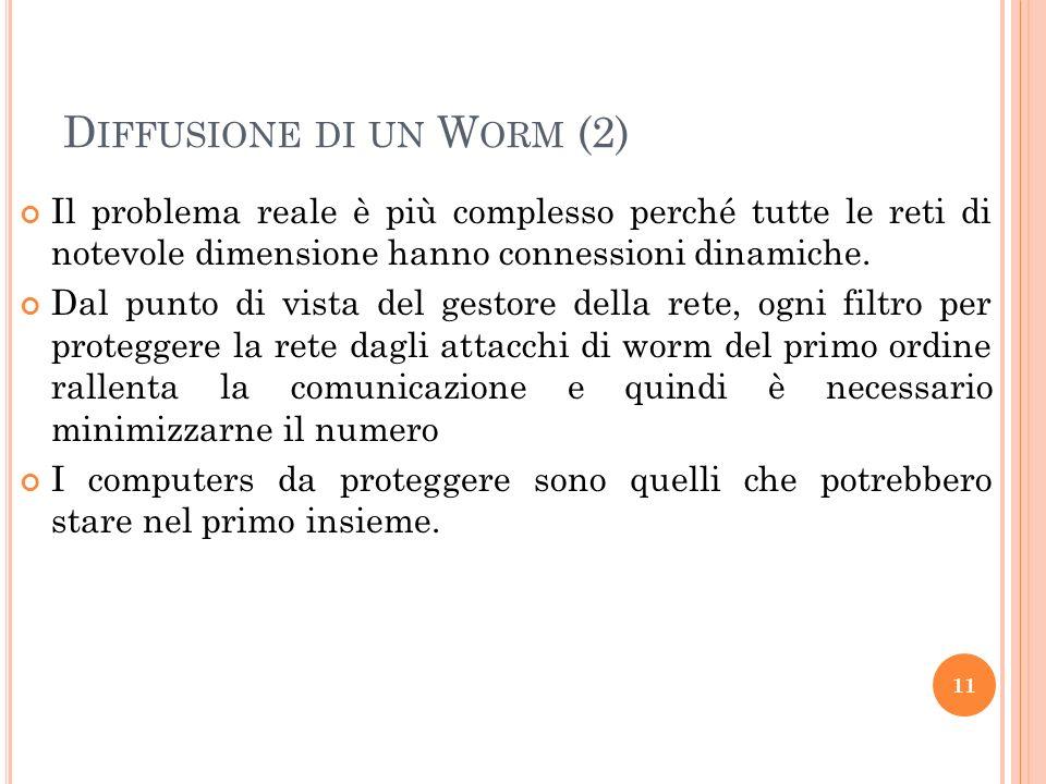 Diffusione di un Worm (2)