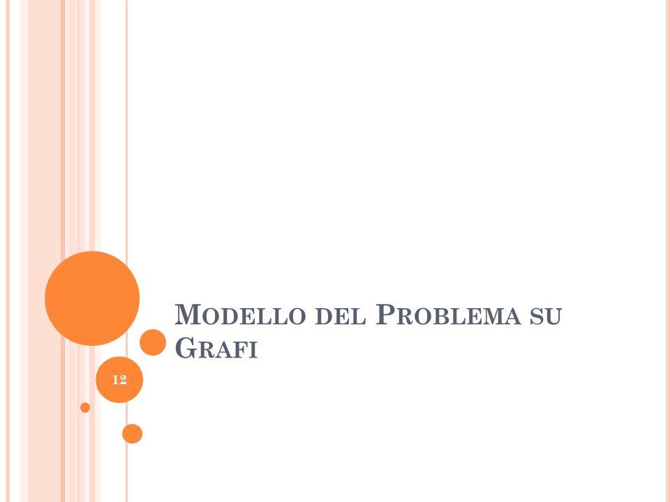 Modello del Problema su Grafi