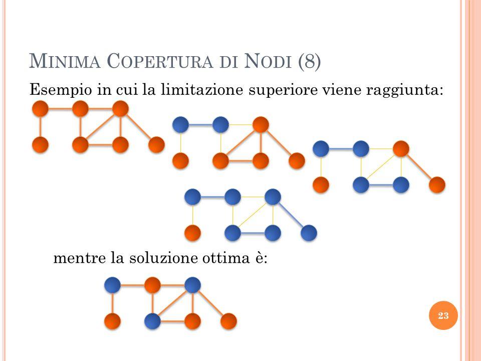 Minima Copertura di Nodi (8)