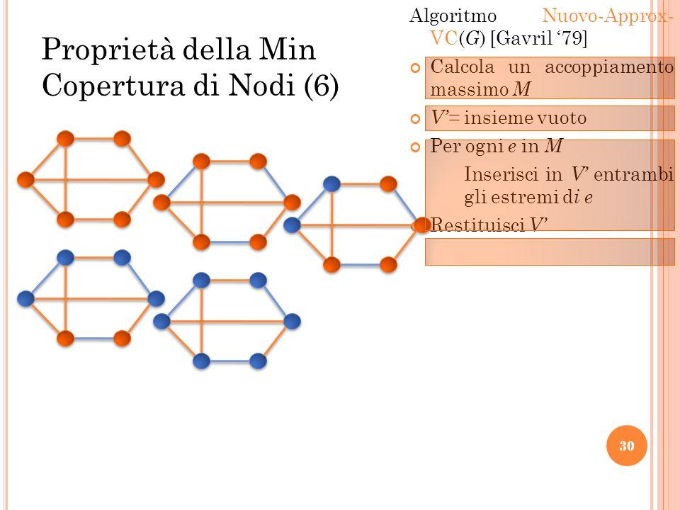 Proprietà della Min Copertura di Nodi (6)
