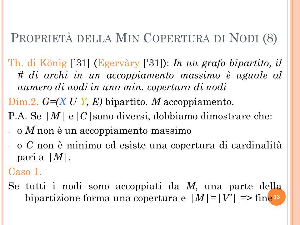 Proprietà della Min Copertura di Nodi (8)