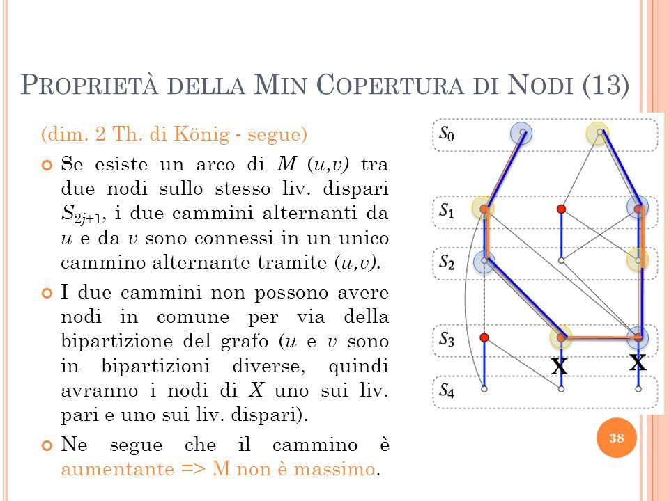 Proprietà della Min Copertura di Nodi (13)