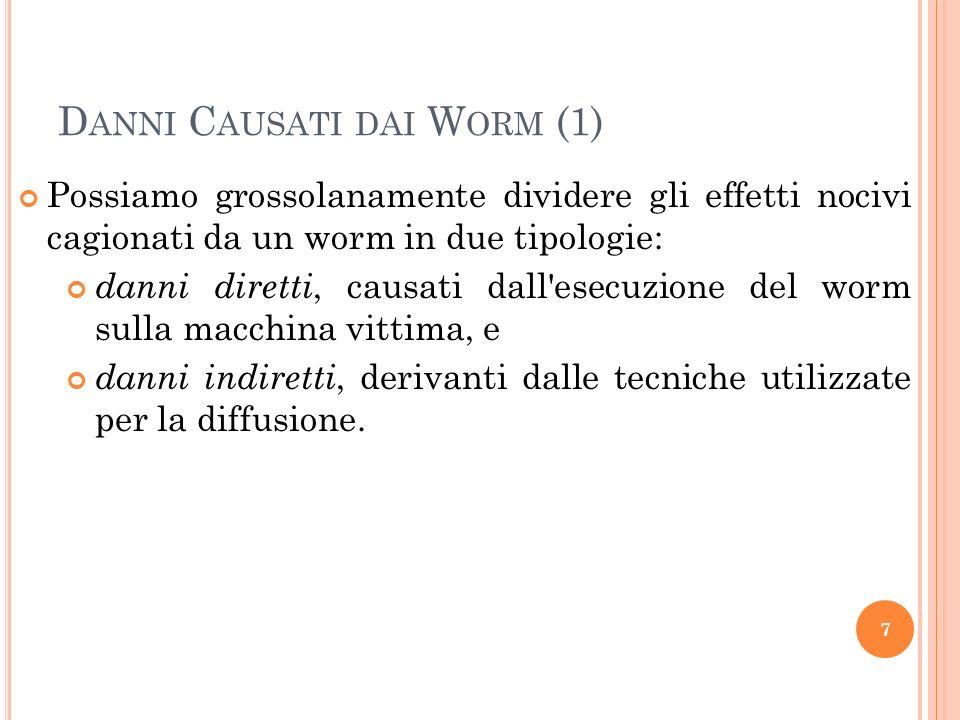 Danni Causati dai Worm (1)