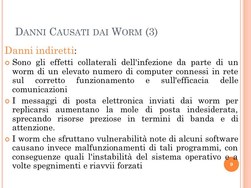 Danni Causati dai Worm (3)