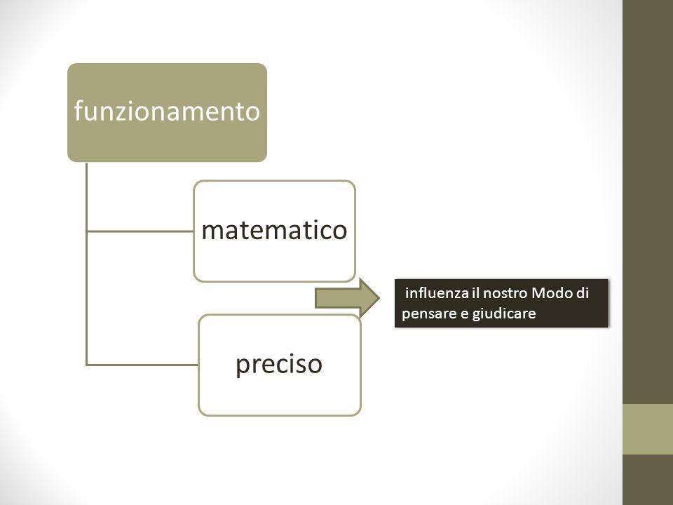 funzionamento matematico preciso