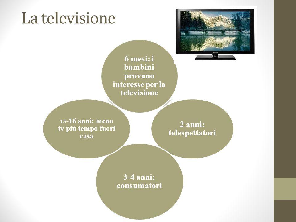 La televisione 6 mesi: i bambini provano interesse per la televisione