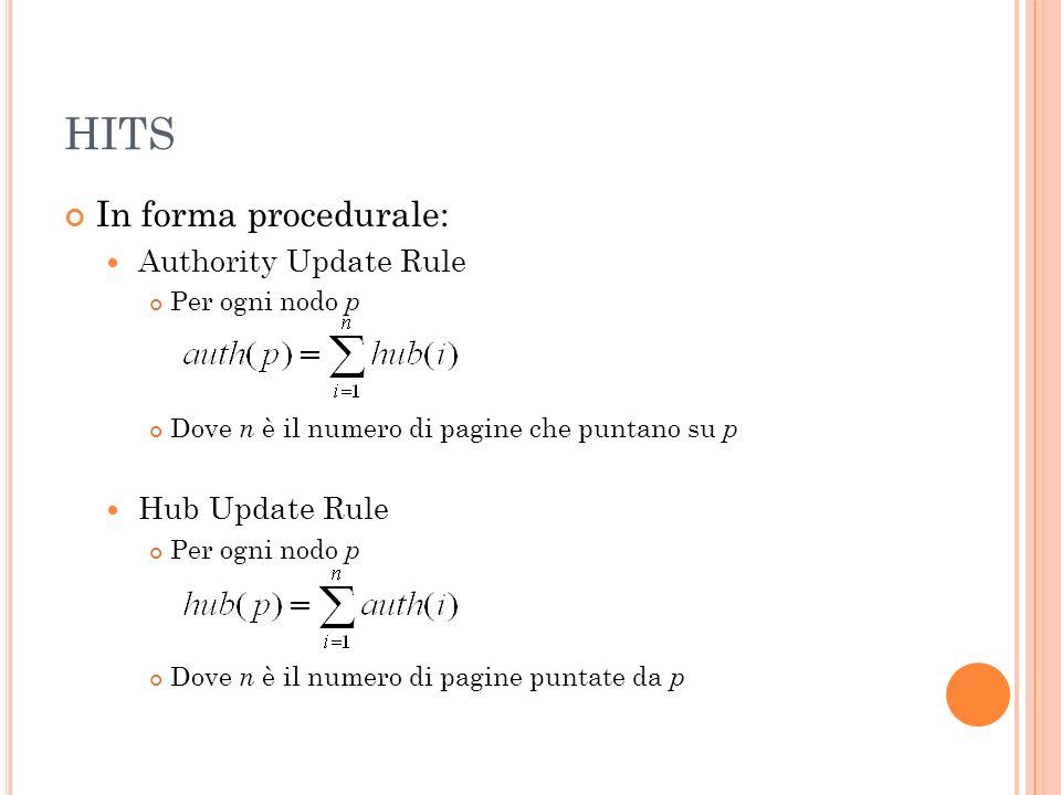 HITS In forma procedurale: Authority Update Rule Hub Update Rule