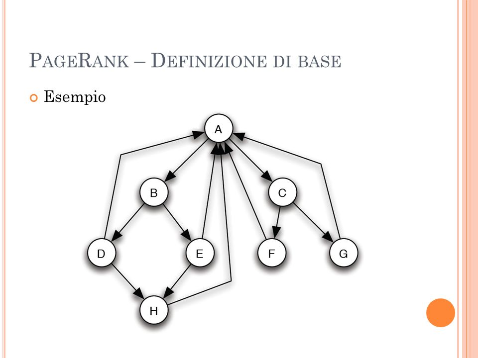 PageRank – Definizione di base