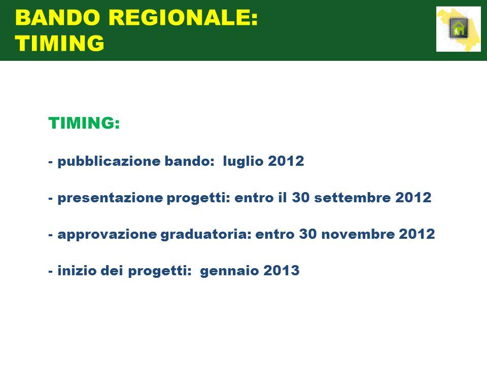 BANDO REGIONALE: TIMING TIMING: - pubblicazione bando: luglio 2012