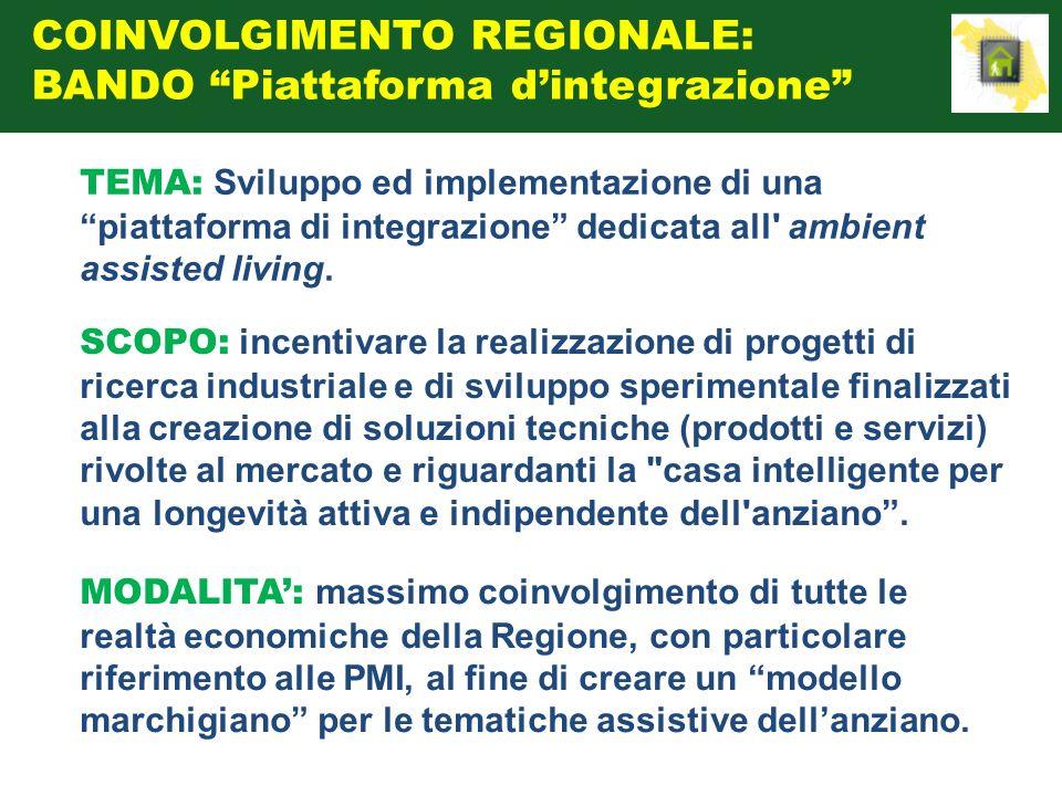 COINVOLGIMENTO REGIONALE: BANDO Piattaforma d'integrazione