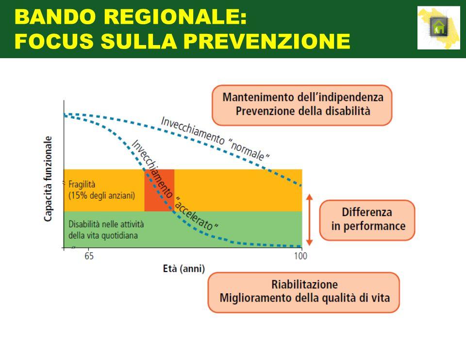 BANDO REGIONALE: FOCUS SULLA PREVENZIONE