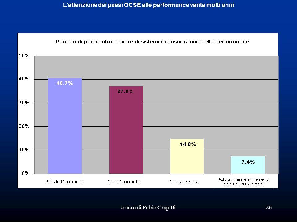 L'attenzione dei paesi OCSE alle performance vanta molti anni