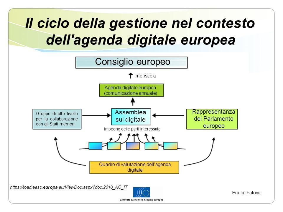 Il ciclo della gestione nel contesto dell agenda digitale europea