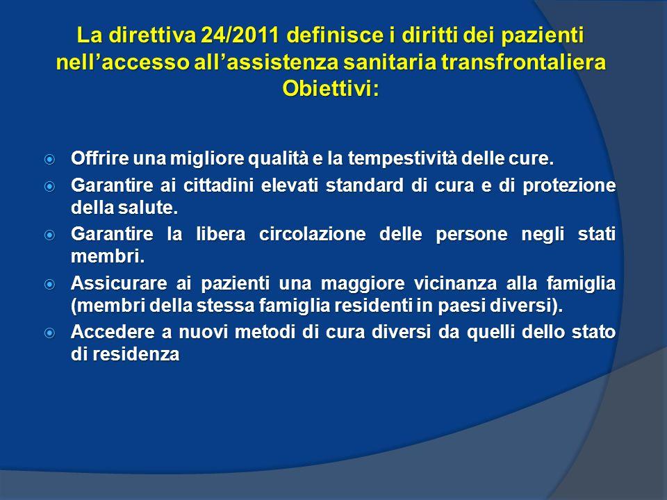 La direttiva 24/2011 definisce i diritti dei pazienti nell'accesso all'assistenza sanitaria transfrontaliera Obiettivi: