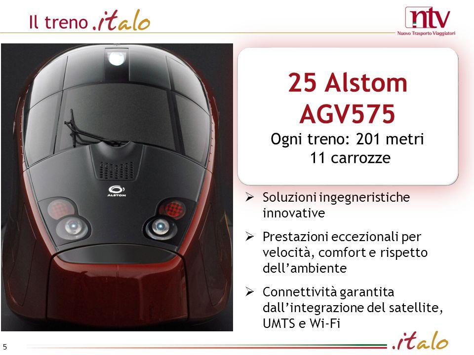 25 Alstom AGV575 Il treno Ogni treno: 201 metri 11 carrozze