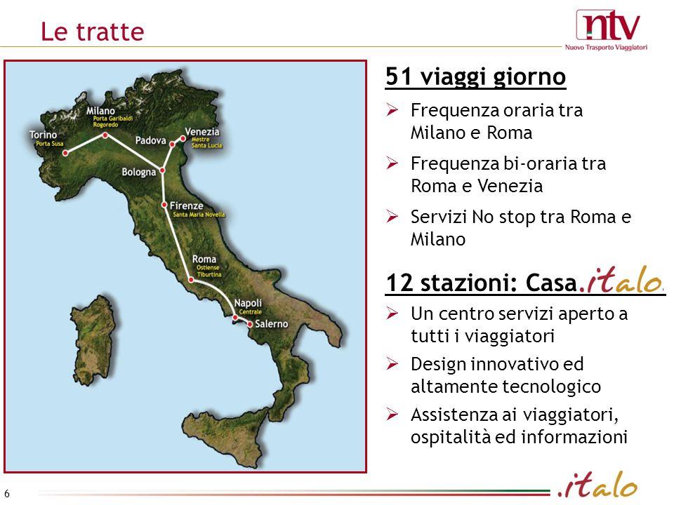 Le tratte 51 viaggi giorno 12 stazioni: Casa ………….