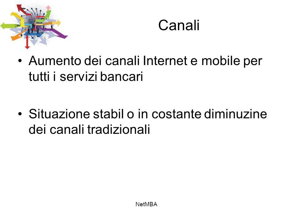 CanaliAumento dei canali Internet e mobile per tutti i servizi bancari. Situazione stabil o in costante diminuzine dei canali tradizionali.