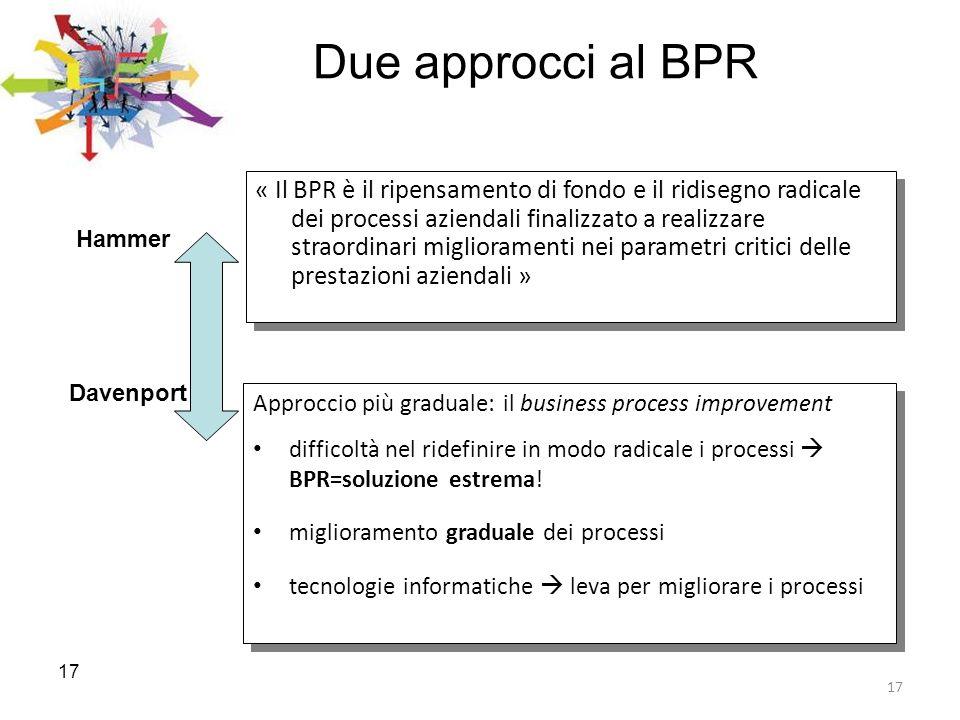 Due approcci al BPR