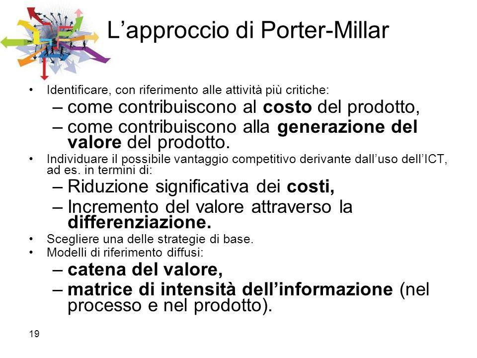 L'approccio di Porter-Millar