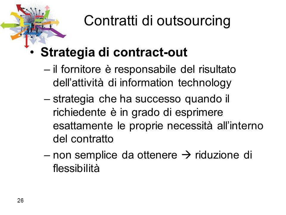 Contratti di outsourcing