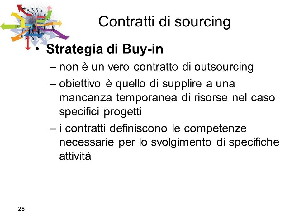 Contratti di sourcing Strategia di Buy-in