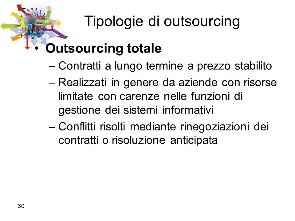 Tipologie di outsourcing