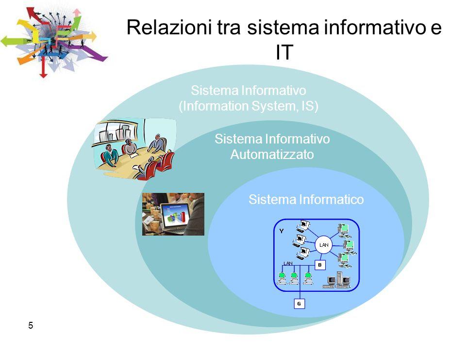 Relazioni tra sistema informativo e IT