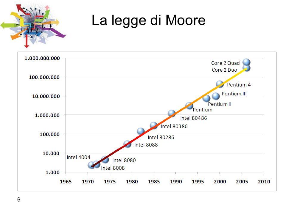 La legge di Moore 6