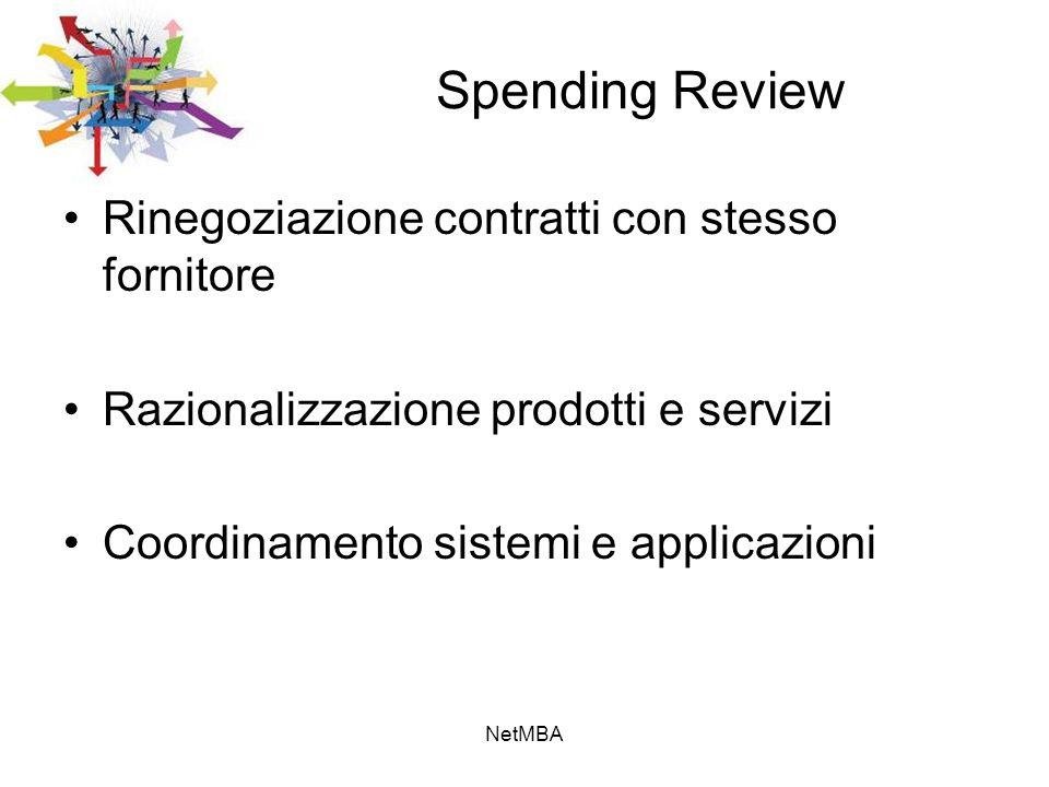 Spending Review Rinegoziazione contratti con stesso fornitore
