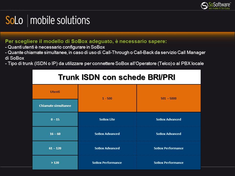 Trunk ISDN con schede BRI/PRI
