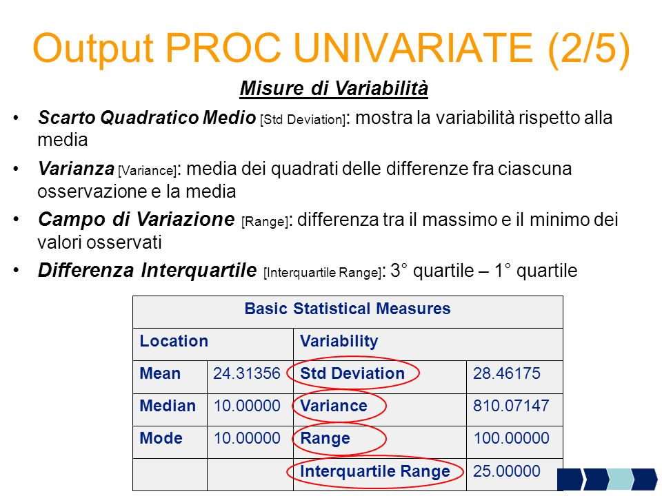 Output PROC UNIVARIATE (2/5)