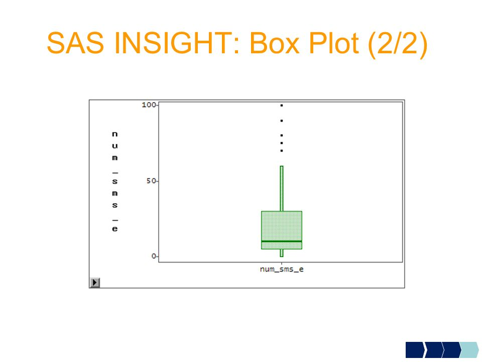 SAS INSIGHT: Box Plot (2/2)